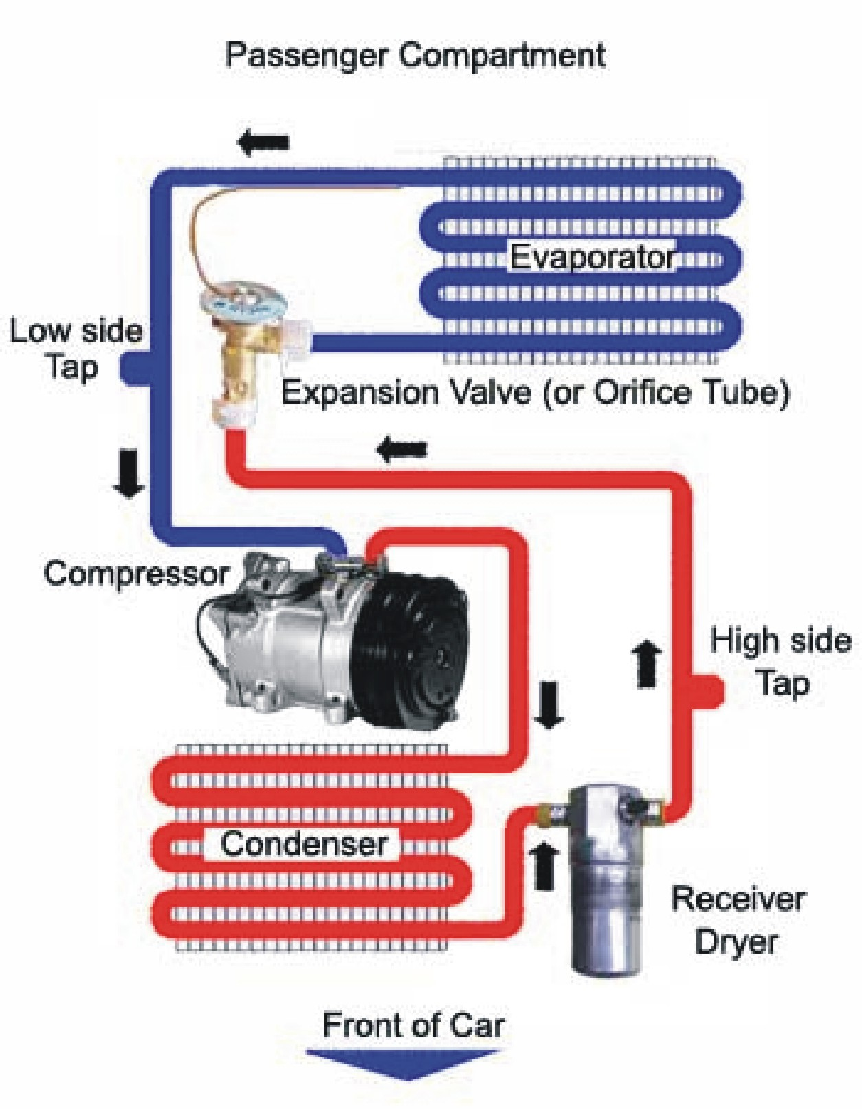 ac system diagram